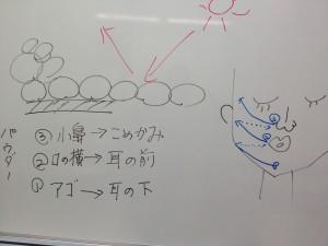 メイクセラピスト講座in梅田
